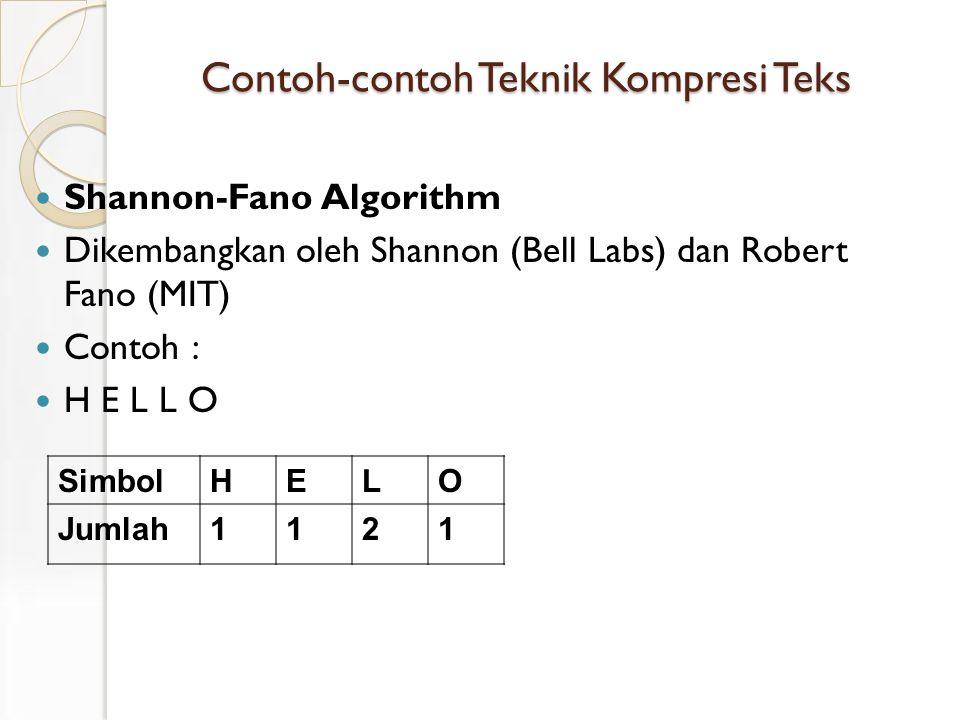 Contoh-contoh Teknik Kompresi Teks Shannon-Fano Algorithm Dikembangkan oleh Shannon (Bell Labs) dan Robert Fano (MIT) Contoh : H E L L O SimbolHELO Jumlah1121