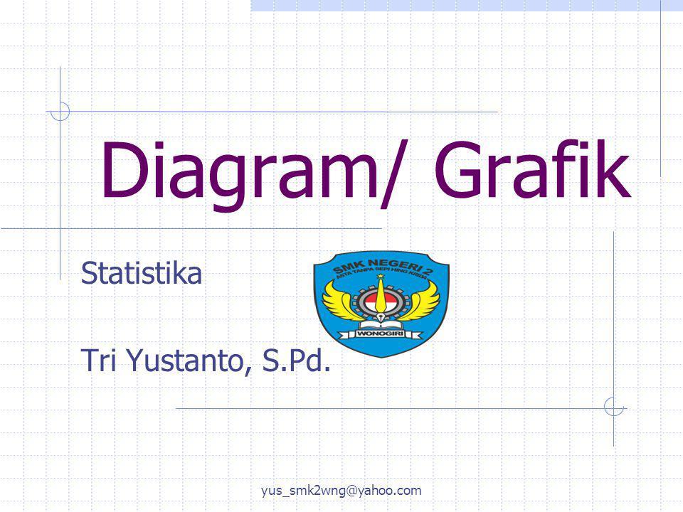 TUGAS KELOMPOK 2 yus_smk2wng@yahoo.com Carilah data berat badan seluruh siswa di kelasmu Buatlah diagram-diagram berikut dari data yang sudah kamu peroleh: a.Diagram batang b.Diagram lingkaran c.Diagram histogram d.Poligon Frekuensi e.Ogif