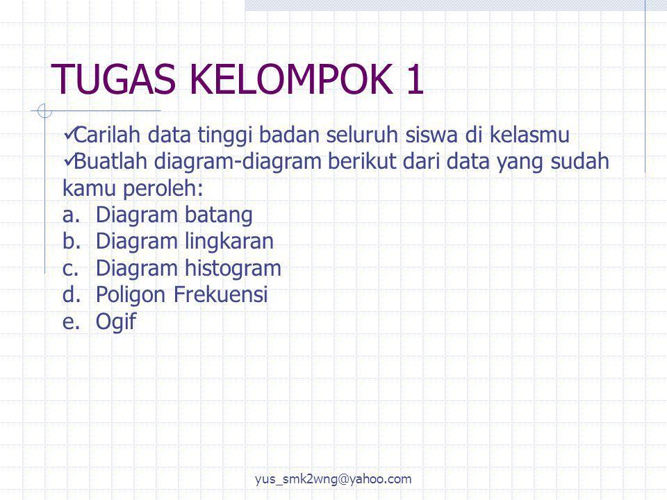 TUGAS KELOMPOK 1 yus_smk2wng@yahoo.com Carilah data tinggi badan seluruh siswa di kelasmu Buatlah diagram-diagram berikut dari data yang sudah kamu peroleh: a.Diagram batang b.Diagram lingkaran c.Diagram histogram d.Poligon Frekuensi e.Ogif