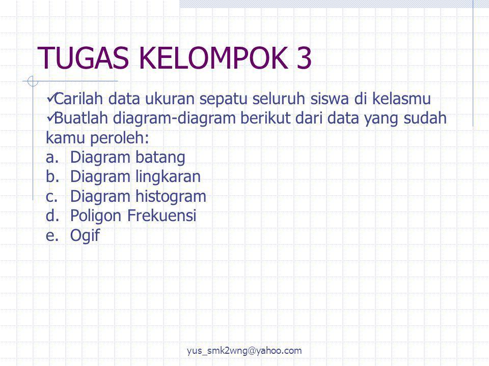 TUGAS KELOMPOK 3 yus_smk2wng@yahoo.com Carilah data ukuran sepatu seluruh siswa di kelasmu Buatlah diagram-diagram berikut dari data yang sudah kamu peroleh: a.Diagram batang b.Diagram lingkaran c.Diagram histogram d.Poligon Frekuensi e.Ogif