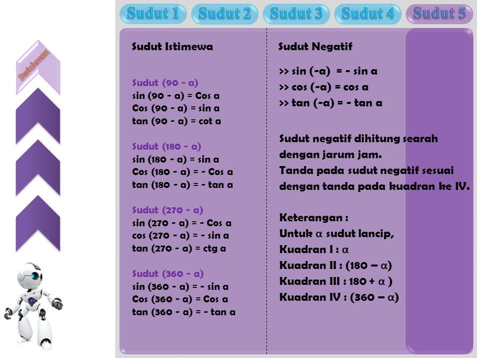 Sudut IstimewaSudut Negatif Sudut (90 - a) sin (90 - a) = Cos a Cos (90 - a) = sin a tan (90 - a) = cot a Sudut (180 - a) sin (180 - a) = sin a Cos (1