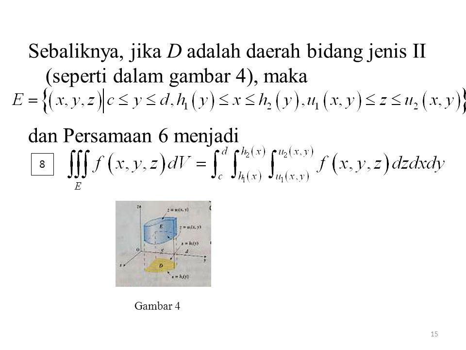 15 Sebaliknya, jika D adalah daerah bidang jenis II (seperti dalam gambar 4), maka dan Persamaan 6 menjadi 8 Gambar 4