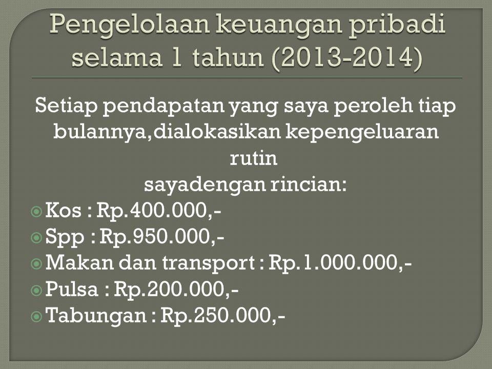 Setiap pendapatan yang saya peroleh tiap bulannya,dialokasikan kepengeluaran rutin sayadengan rincian:  Kos : Rp.400.000,-  Spp : Rp.950.000,-  Makan dan transport : Rp.1.000.000,-  Pulsa : Rp.200.000,-  Tabungan : Rp.250.000,-