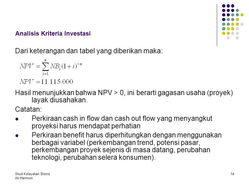Studi Kelayakan Bisnis Ati Harmoni 14 Analisis Kriteria Investasi Dari keterangan dan tabel yang diberikan maka: Hasil menunjukkan bahwa NPV > 0, ini