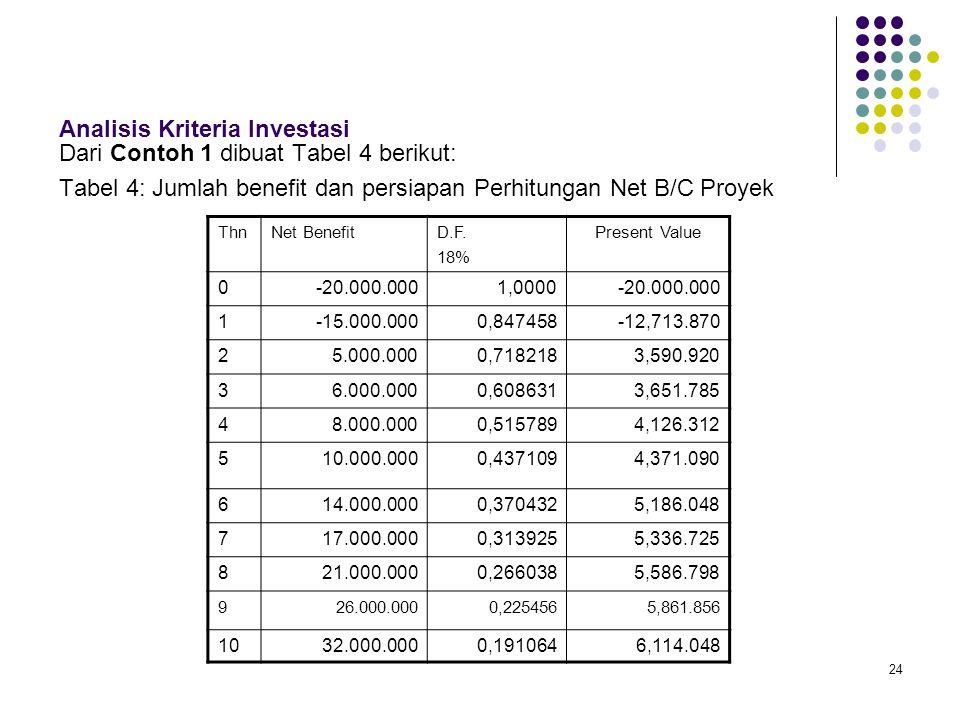 24 Analisis Kriteria Investasi Dari Contoh 1 dibuat Tabel 4 berikut: Tabel 4: Jumlah benefit dan persiapan Perhitungan Net B/C Proyek ThnNet BenefitD.