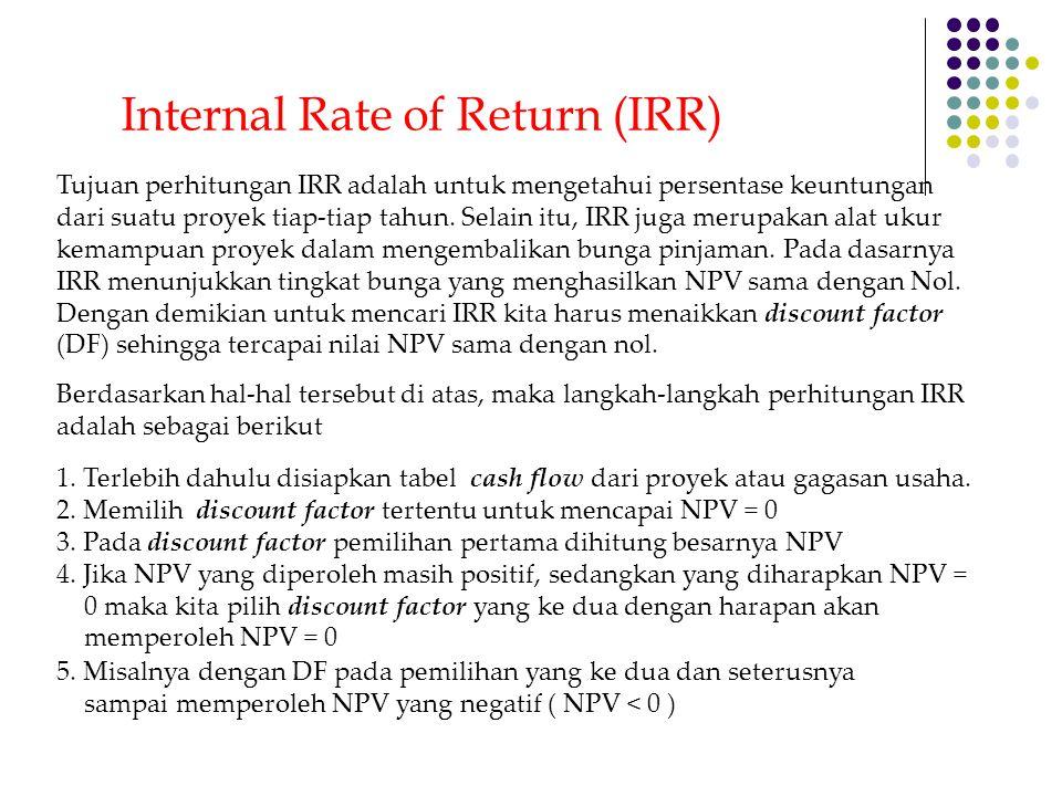 Internal Rate of Return (IRR) Tujuan perhitungan IRR adalah untuk mengetahui persentase keuntungan dari suatu proyek tiap-tiap tahun. Selain itu, IRR