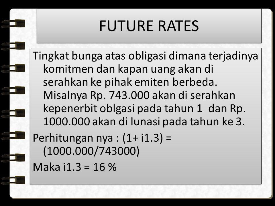 FUTURE RATES Tingkat bunga atas obligasi dimana terjadinya komitmen dan kapan uang akan di serahkan ke pihak emiten berbeda.