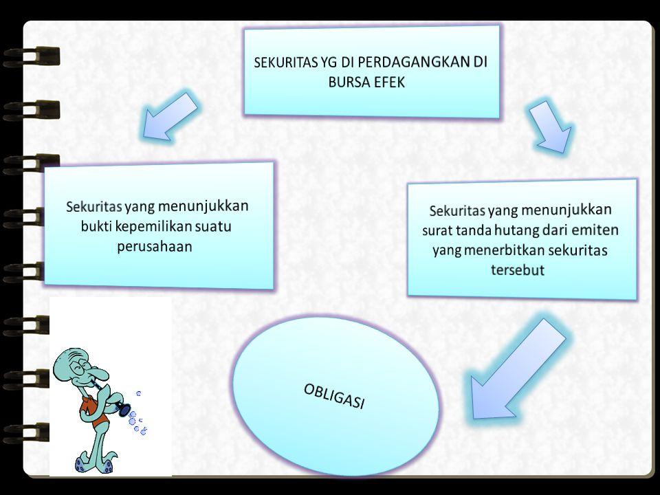 Di Indonesia obligasi di terbitkan oleh berbagai perusahaan, baik yang saham nya dimiliki oleh swasta seluruhya ataupun oleh perusahaan yg di miliki Negara (PT Persero).