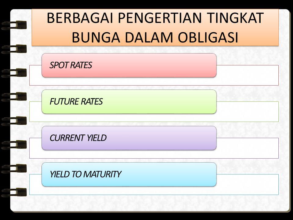 SPOT RATE Tingkat bunga dari obligasi yang mepunyai satu arus kas bagi pembeli obligasi tersebut.