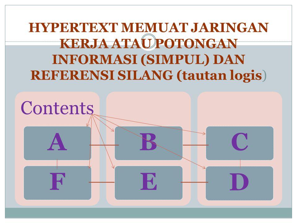 HYPERTEXT MEMUAT JARINGAN KERJA ATAU POTONGAN INFORMASI (SIMPUL) DAN REFERENSI SILANG (tautan logis) Contents AFBECD