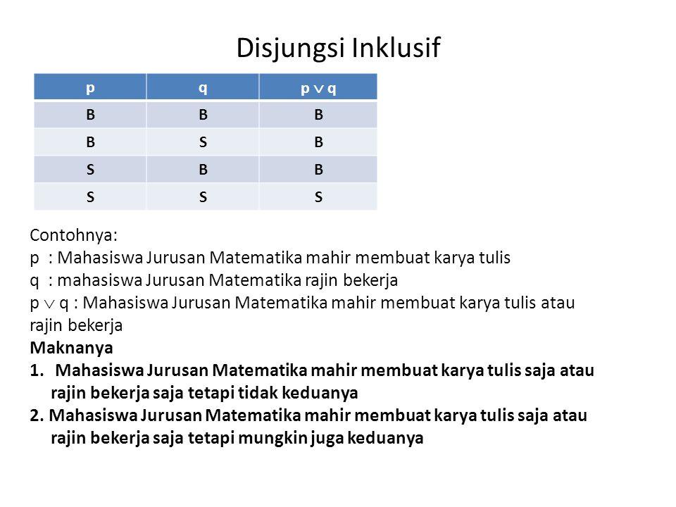Disjungsi Inklusif pq p  q BBB BSB SBB SSS Contohnya: p : Mahasiswa Jurusan Matematika mahir membuat karya tulis q : mahasiswa Jurusan Matematika raj