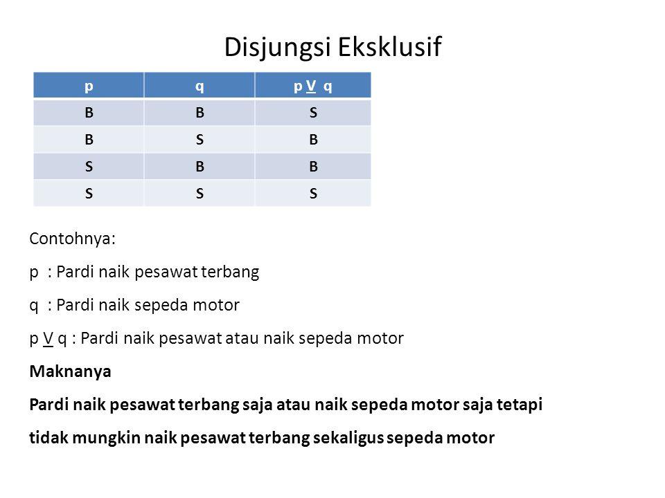 Disjungsi Eksklusif pqp V q BBS BSB SBB SSS Contohnya: p : Pardi naik pesawat terbang q : Pardi naik sepeda motor p V q : Pardi naik pesawat atau naik