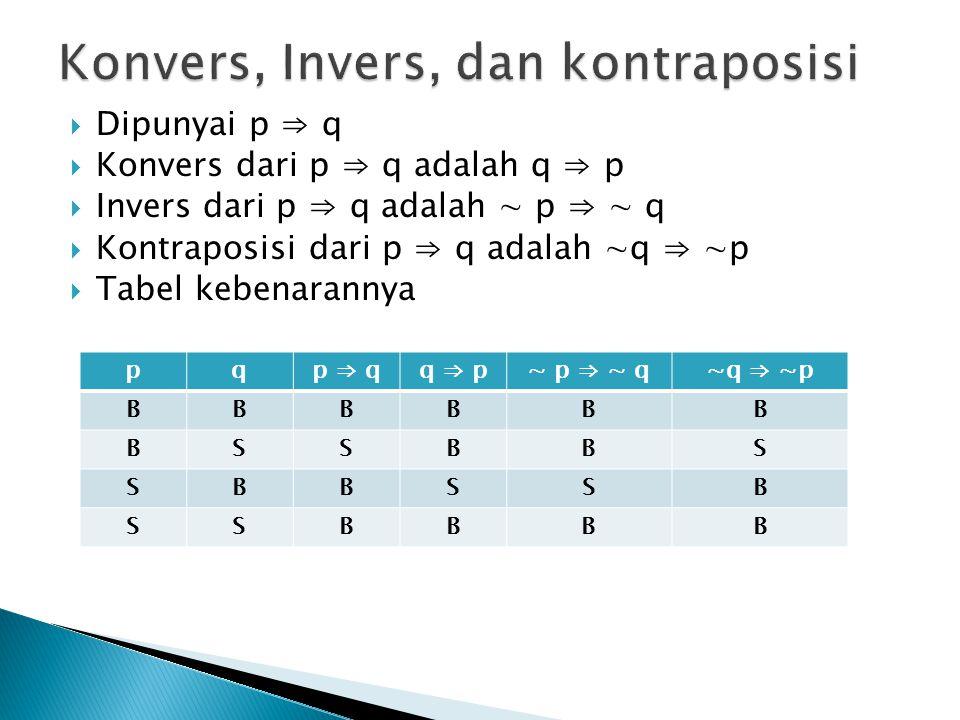  Dipunyai p ⇒ q  Konvers dari p ⇒ q adalah q ⇒ p  Invers dari p ⇒ q adalah ∼ p ⇒ ∼ q  Kontraposisi dari p ⇒ q adalah ∼q ⇒ ∼p  Tabel kebenarannya