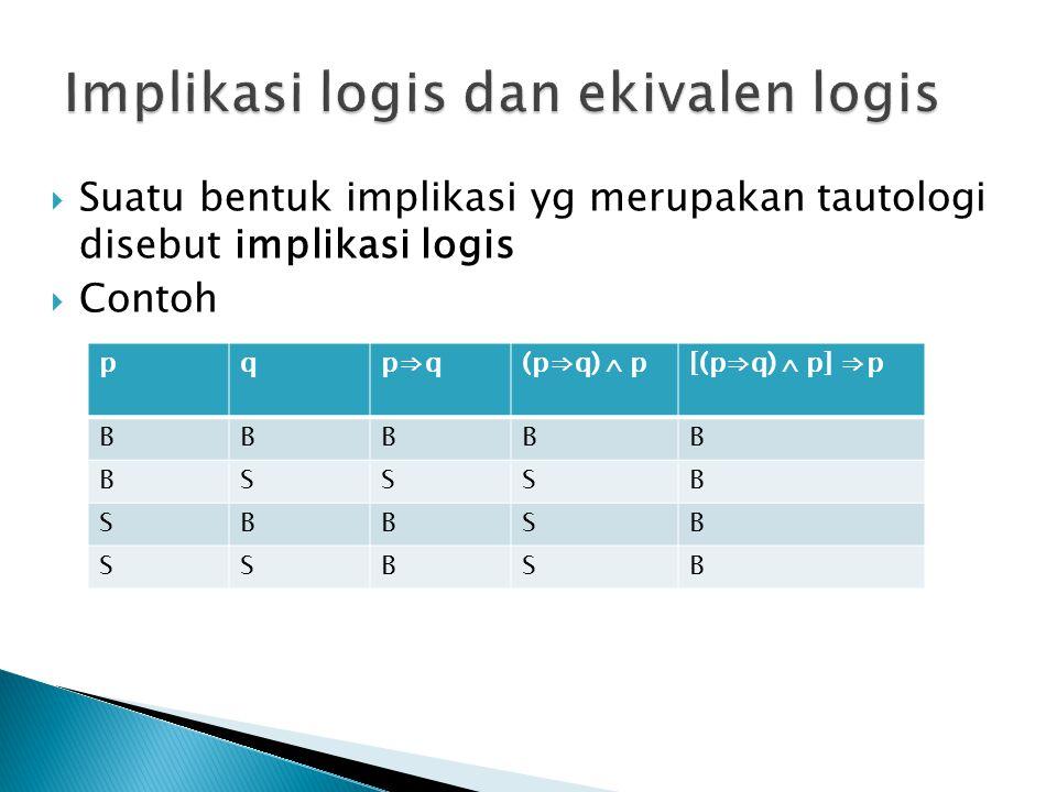 Suatu bentuk implikasi yg merupakan tautologi disebut implikasi logis  Contoh pqp⇒q(p⇒q)  p[(p⇒q)  p] ⇒p BBBBB BSSSB SBBSB SSBSB