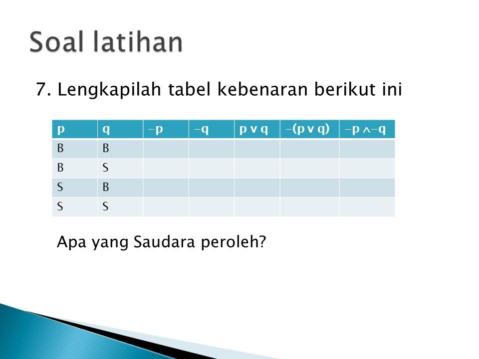 7. Lengkapilah tabel kebenaran berikut ini pq-p-qp v q-(p v q)-p  -q BB BS SB SS Apa yang Saudara peroleh?