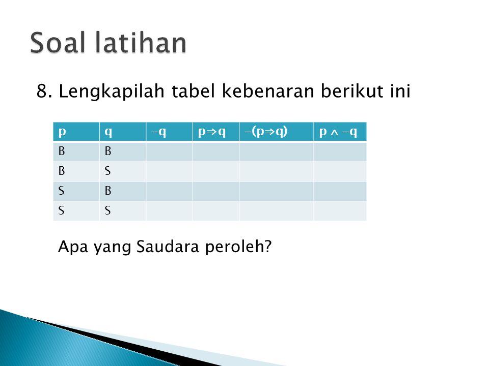 8. Lengkapilah tabel kebenaran berikut ini pq-qp⇒q-(p⇒q)p  -q BB BS SB SS Apa yang Saudara peroleh?