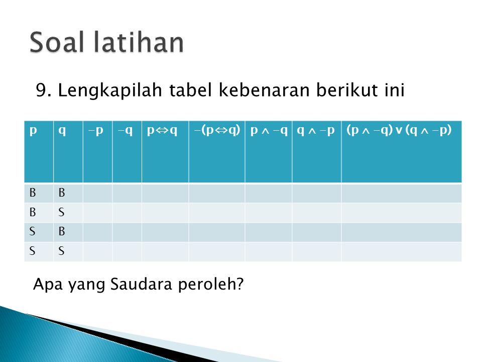 9. Lengkapilah tabel kebenaran berikut ini pq-p-qp⇔q-(p⇔q)p  -qq  -p(p  -q) v (q  -p) BB BS SB SS Apa yang Saudara peroleh?