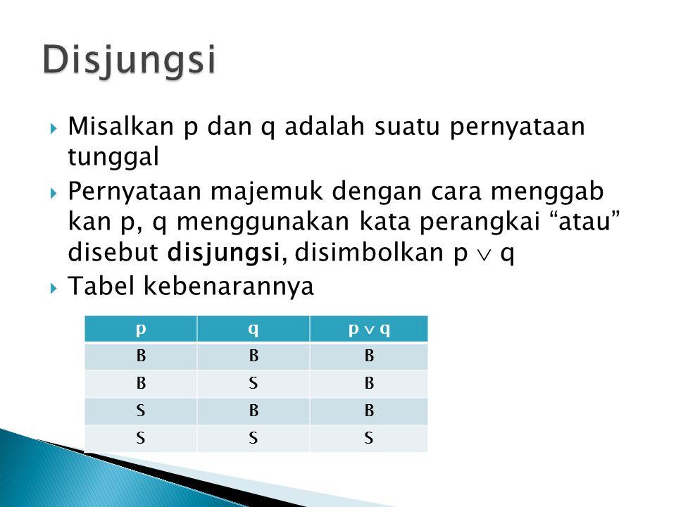 Disjungsi Inklusif pq p  q BBB BSB SBB SSS Contohnya: p : Mahasiswa Jurusan Matematika mahir membuat karya tulis q : mahasiswa Jurusan Matematika rajin bekerja p  q : Mahasiswa Jurusan Matematika mahir membuat karya tulis atau rajin bekerja Maknanya 1.Mahasiswa Jurusan Matematika mahir membuat karya tulis saja atau rajin bekerja saja tetapi tidak keduanya 2.