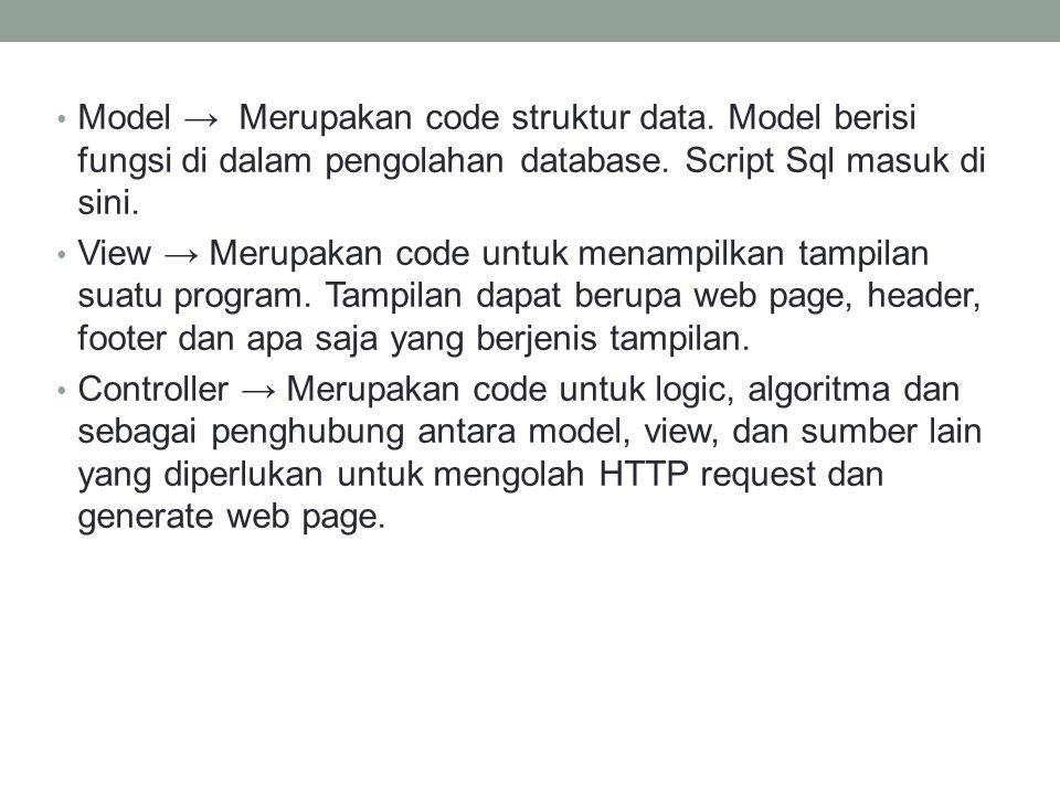 Model → Merupakan code struktur data. Model berisi fungsi di dalam pengolahan database. Script Sql masuk di sini. View → Merupakan code untuk menampil