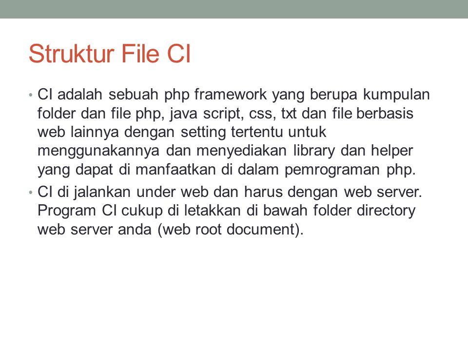 Struktur File CI CI adalah sebuah php framework yang berupa kumpulan folder dan file php, java script, css, txt dan file berbasis web lainnya dengan setting tertentu untuk menggunakannya dan menyediakan library dan helper yang dapat di manfaatkan di dalam pemrograman php.