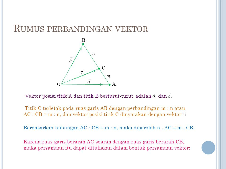 P ERBANDINGAN RUAS GARIS Dengan demikian di peroleh hubungan: AC : CB = m : n atau AC : AB = m : (m + n) A B C n m Titik C terletak pada ruas garis AB sehingga titik C membagi ruas garis AB dengan perbandingan m : n.