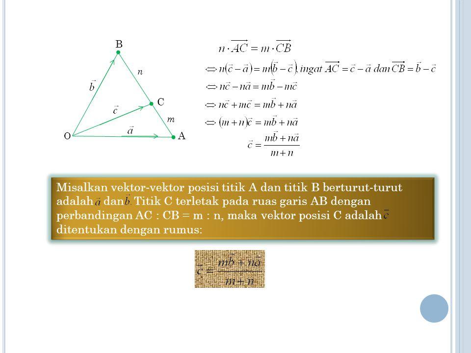 R UMUS PERBANDINGAN VEKTOR Berdasarkan hubungan AC : CB = m : n, maka diperoleh n.