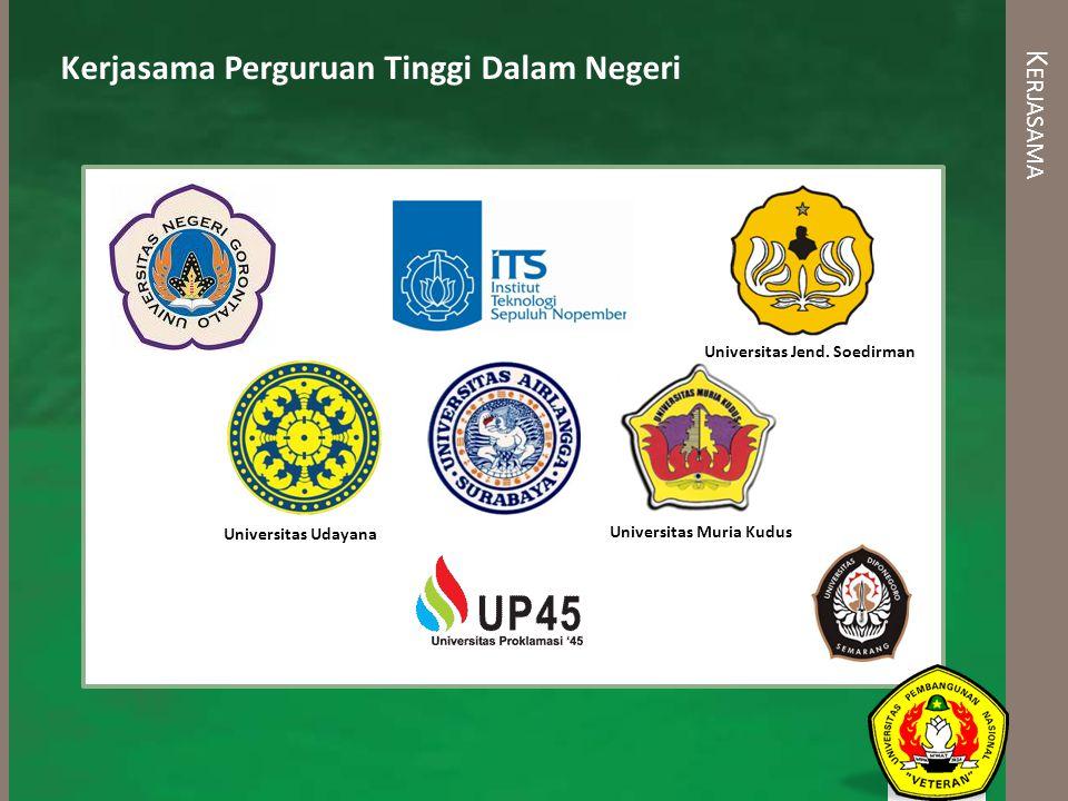 K ERJASAMA Kerjasama Perguruan Tinggi Dalam Negeri Universitas Udayana Universitas Jend. Soedirman Universitas Muria Kudus