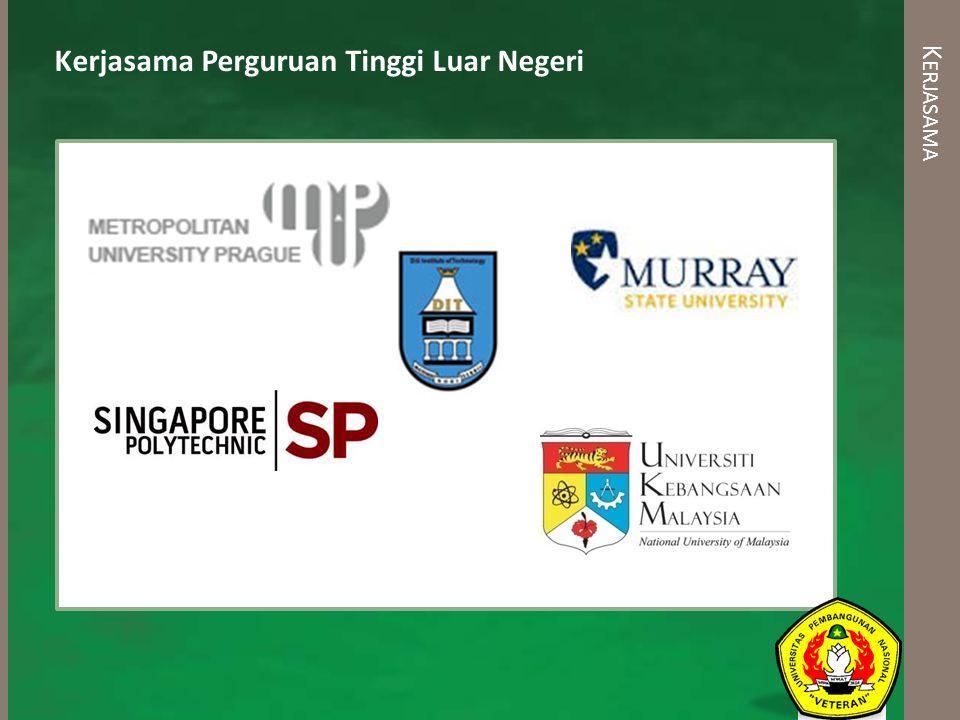 K ERJASAMA Kerjasama Perguruan Tinggi Luar Negeri