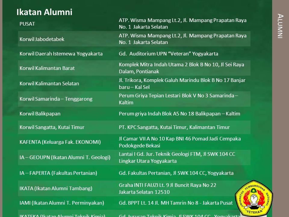 A LUMNI Ikatan Alumni PUSAT ATP. Wisma Mampang Lt.2, Jl. Mampang Prapatan Raya No. 1 Jakarta Selatan Korwil Jabodetabek ATP. Wisma Mampang Lt.2, Jl. M