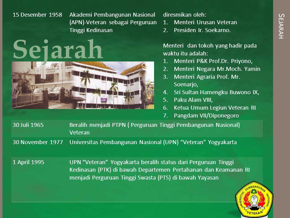 S EJARAH 15 Desember 1958Akademi Pembangunan Nasional (APN)-Veteran sebagai Perguruan Tinggi Kedinasan diresmikan oleh: 1.Menteri Urusan Veteran 2.Pre