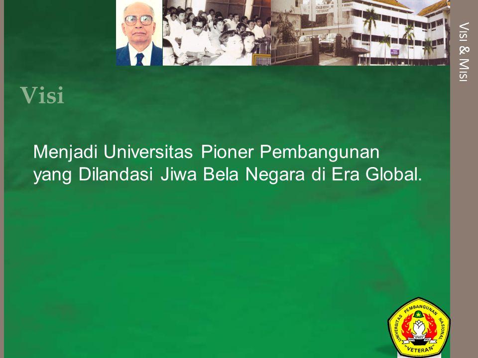 V ISI & M ISI Visi Menjadi Universitas Pioner Pembangunan yang Dilandasi Jiwa Bela Negara di Era Global.