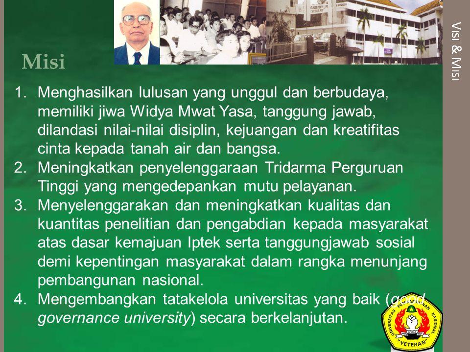 V ISI & M ISI Misi 1.Menghasilkan lulusan yang unggul dan berbudaya, memiliki jiwa Widya Mwat Yasa, tanggung jawab, dilandasi nilai-nilai disiplin, ke