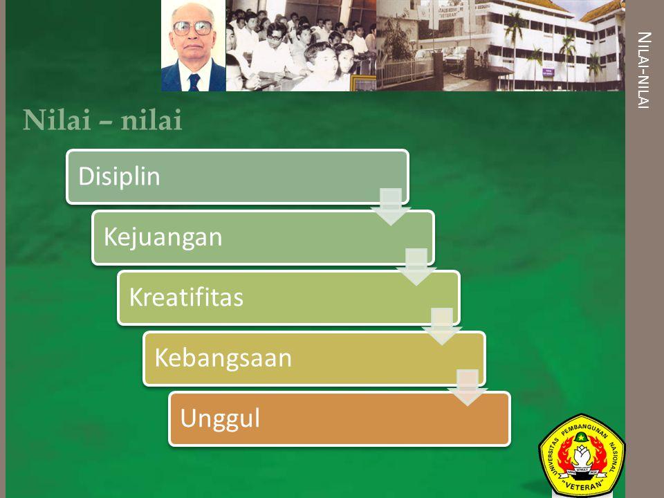 K ERJASAMA Kerjasama Perguruan Tinggi Dalam Negeri Universitas Udayana Universitas Jend.