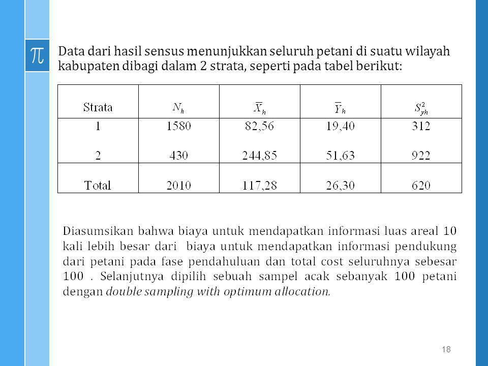 18 Data dari hasil sensus menunjukkan seluruh petani di suatu wilayah kabupaten dibagi dalam 2 strata, seperti pada tabel berikut: