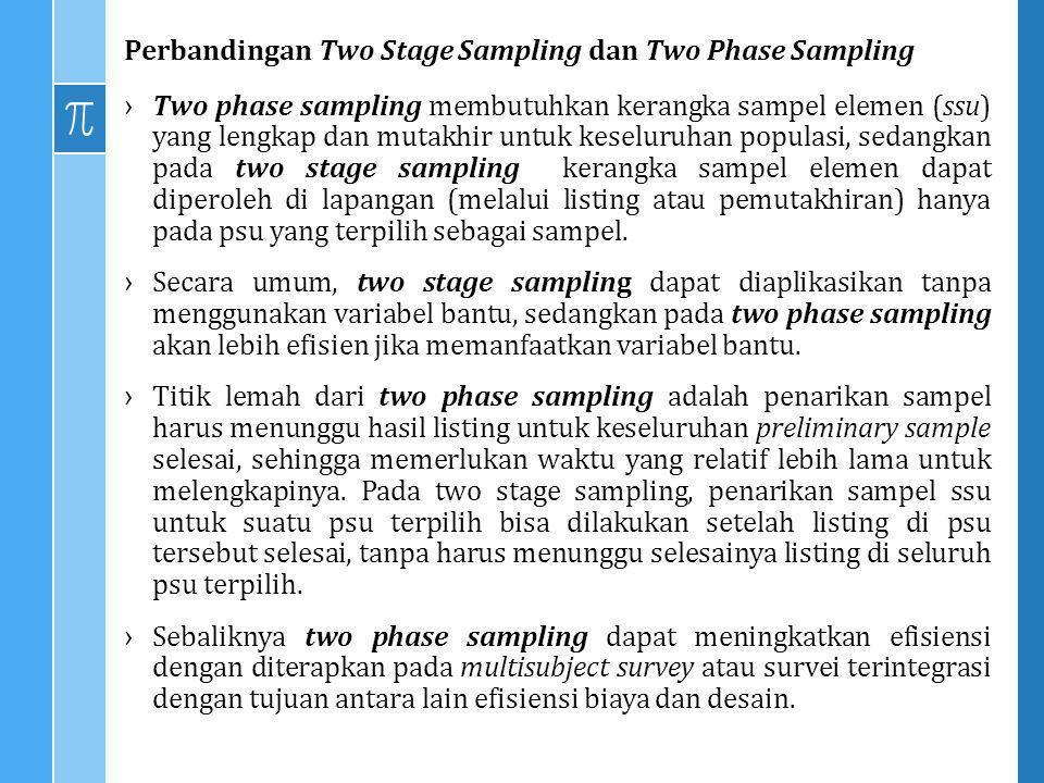Perbandingan Two Stage Sampling dan Two Phase Sampling ›Two phase sampling membutuhkan kerangka sampel elemen (ssu) yang lengkap dan mutakhir untuk ke