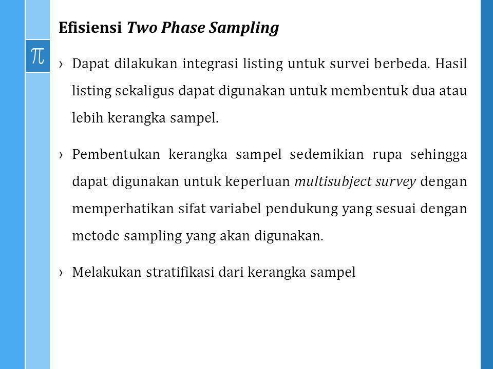 Efisiensi Two Phase Sampling ›Dapat dilakukan integrasi listing untuk survei berbeda. Hasil listing sekaligus dapat digunakan untuk membentuk dua atau