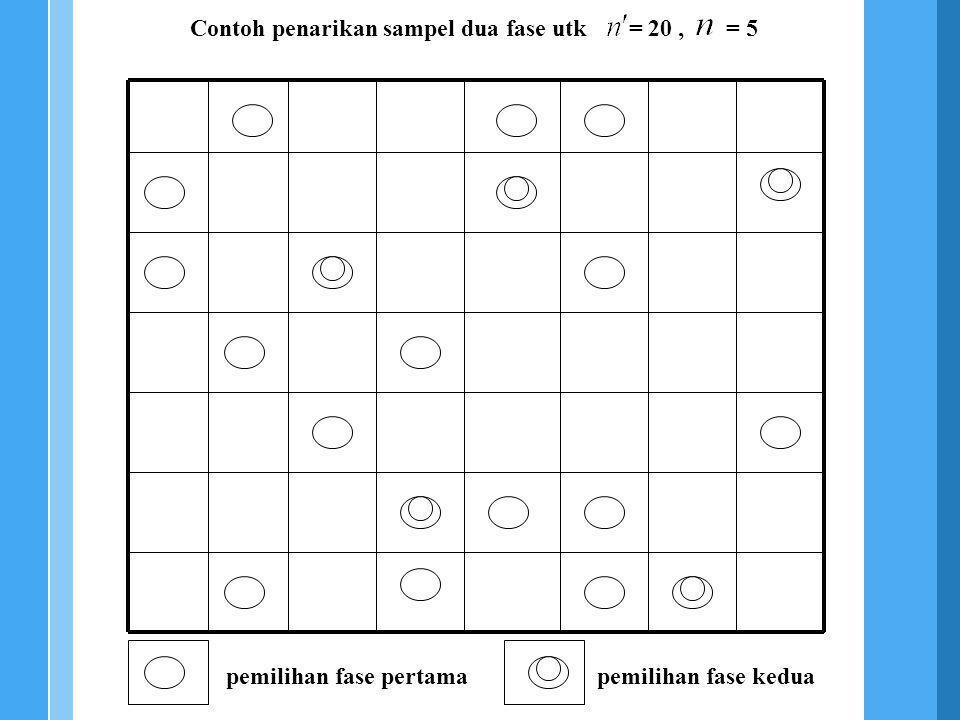 Contoh penarikan sampel dua fase utk = 20, = 5 pemilihan fase pertamapemilihan fase kedua