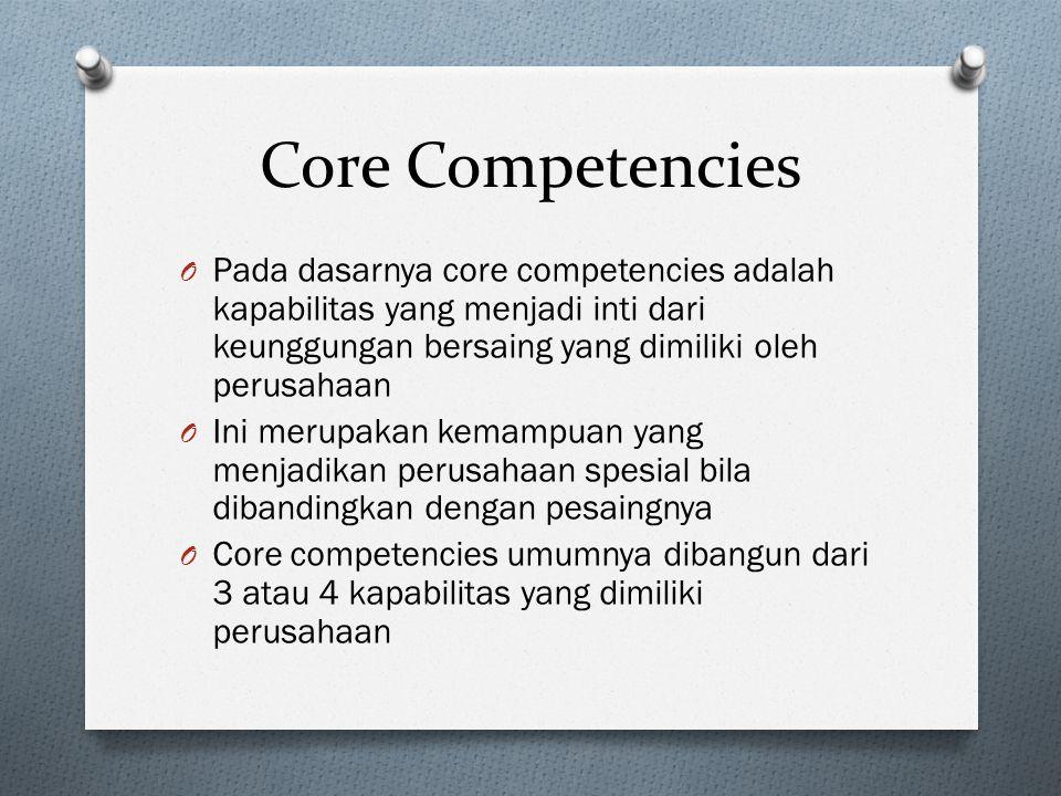 Core Competencies O Pada dasarnya core competencies adalah kapabilitas yang menjadi inti dari keunggungan bersaing yang dimiliki oleh perusahaan O Ini merupakan kemampuan yang menjadikan perusahaan spesial bila dibandingkan dengan pesaingnya O Core competencies umumnya dibangun dari 3 atau 4 kapabilitas yang dimiliki perusahaan