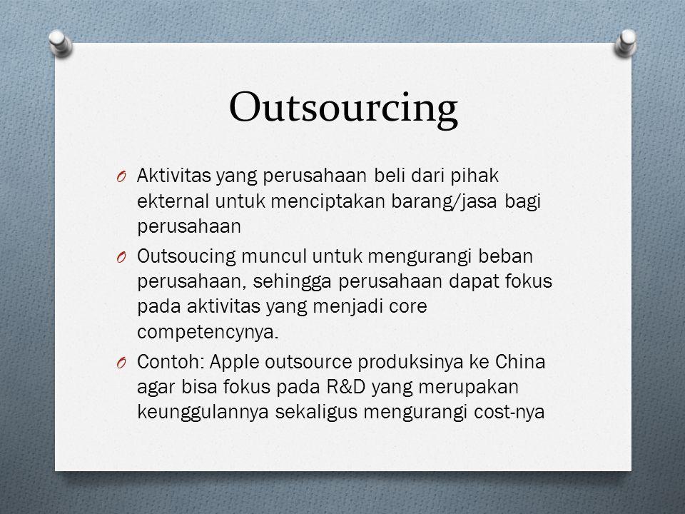 Outsourcing O Aktivitas yang perusahaan beli dari pihak ekternal untuk menciptakan barang/jasa bagi perusahaan O Outsoucing muncul untuk mengurangi beban perusahaan, sehingga perusahaan dapat fokus pada aktivitas yang menjadi core competencynya.