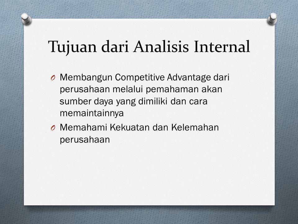 Tujuan dari Analisis Internal O Membangun Competitive Advantage dari perusahaan melalui pemahaman akan sumber daya yang dimiliki dan cara memaintainnya O Memahami Kekuatan dan Kelemahan perusahaan