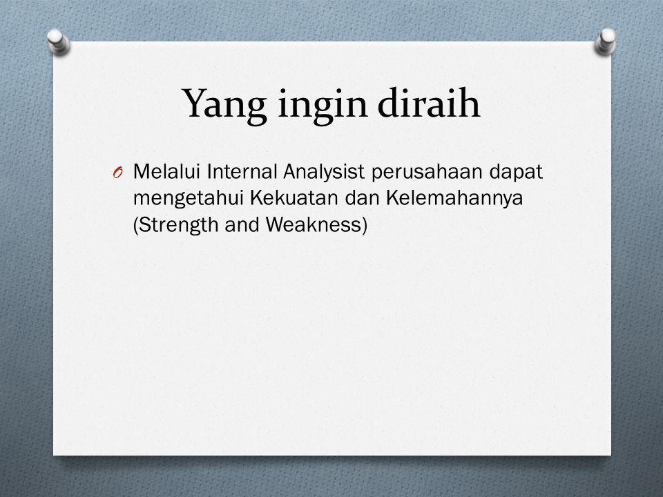 Yang ingin diraih O Melalui Internal Analysist perusahaan dapat mengetahui Kekuatan dan Kelemahannya (Strength and Weakness)