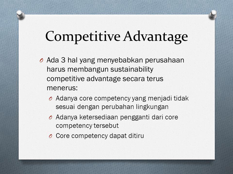 Competitive Advantage O Ada 3 hal yang menyebabkan perusahaan harus membangun sustainability competitive advantage secara terus menerus: O Adanya core competency yang menjadi tidak sesuai dengan perubahan lingkungan O Adanya ketersediaan pengganti dari core competency tersebut O Core competency dapat ditiru