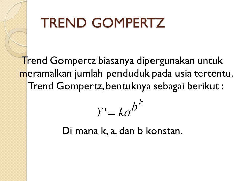 TREND GOMPERTZ Trend Gompertz biasanya dipergunakan untuk meramalkan jumlah penduduk pada usia tertentu.
