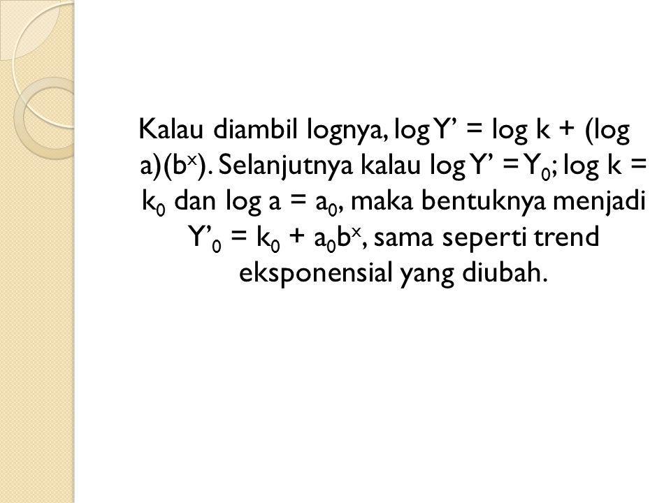 Kalau diambil lognya, log Y' = log k + (log a)(b x ).