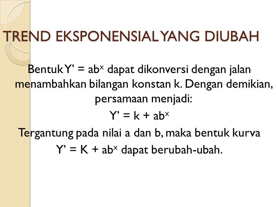 TREND EKSPONENSIAL YANG DIUBAH Bentuk Y' = ab x dapat dikonversi dengan jalan menambahkan bilangan konstan k.