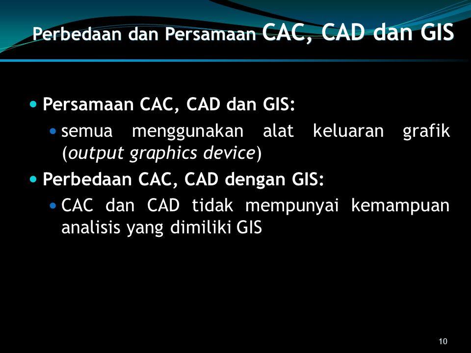 Perbedaan dan Persamaan CAC, CAD dan GIS Persamaan CAC, CAD dan GIS: semua menggunakan alat keluaran grafik (output graphics device) Perbedaan CAC, CA