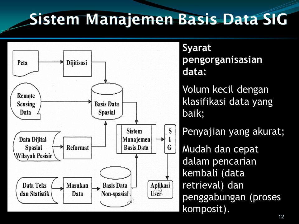 Sistem Manajemen Basis Data SIG 12 Syarat pengorganisasian data: Volum kecil dengan klasifikasi data yang baik; Penyajian yang akurat; Mudah dan cepat
