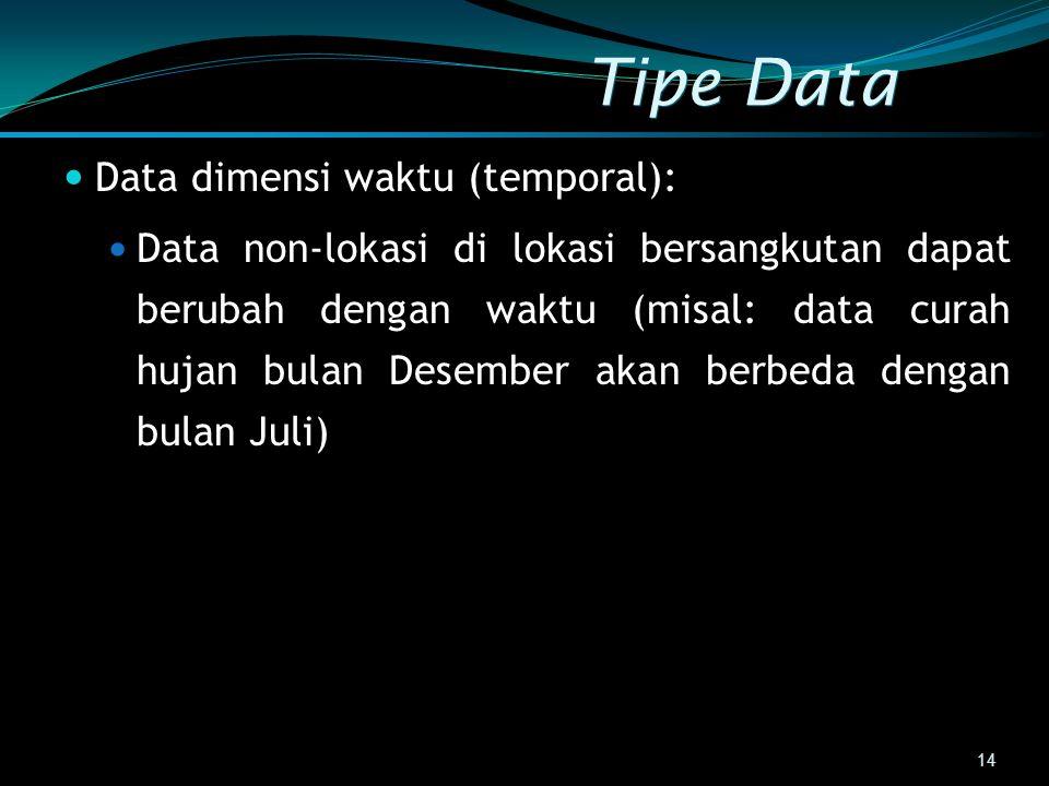 Tipe Data Data dimensi waktu (temporal): Data non-lokasi di lokasi bersangkutan dapat berubah dengan waktu (misal: data curah hujan bulan Desember aka
