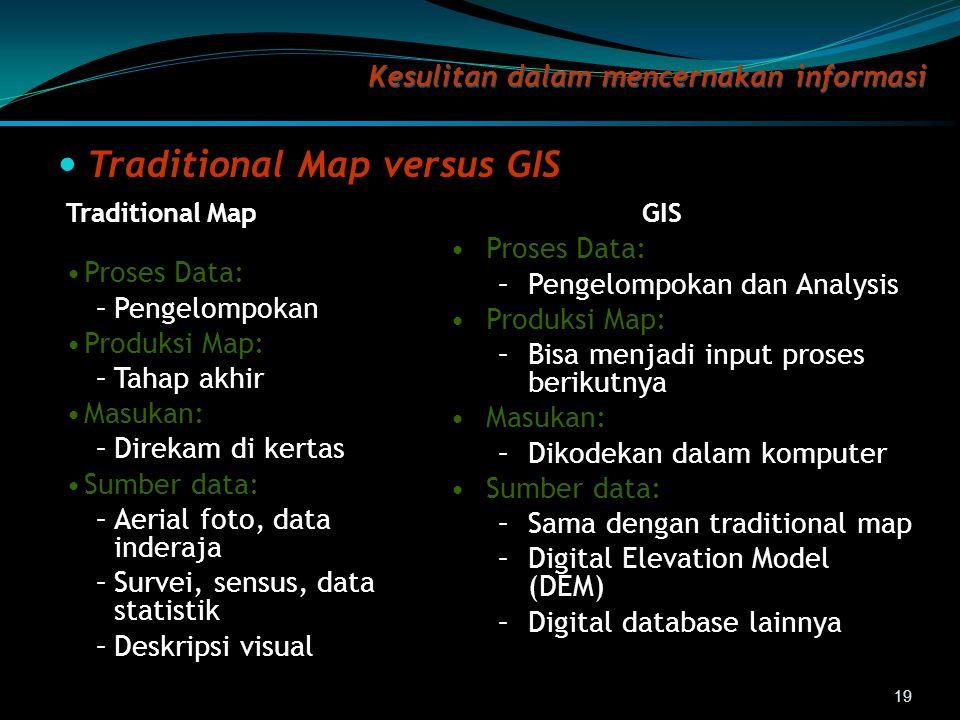 Kesulitan dalam mencernakan informasi 19 Traditional Map GIS Proses Data: –Pengelompokan Produksi Map: –Tahap akhir Masukan: –Direkam di kertas Sumber