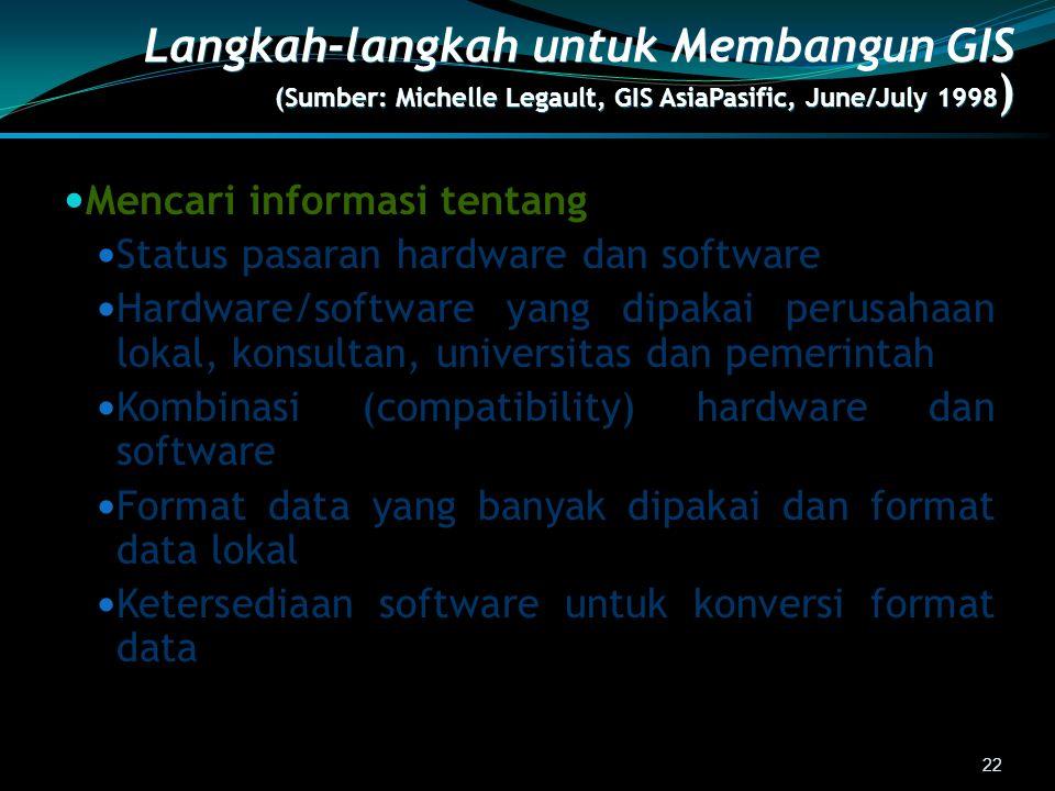 Langkah-langkah untuk Membangun GIS (Sumber: Michelle Legault, GIS AsiaPasific, June/July 1998 ) Mencari informasi tentang Status pasaran hardware dan